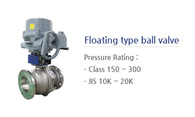Floating type ball valve